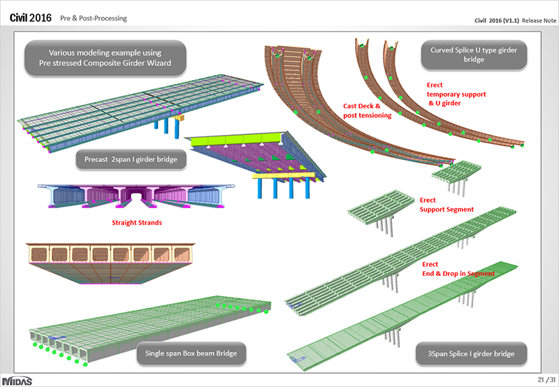 Various modelling examples using pre stressed composite girder wizard