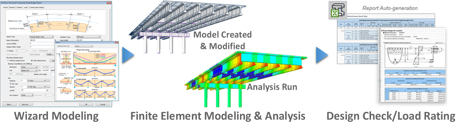 Wizard Modeling, Finite Element Modeling & Analysis, Design Check/Load Rating