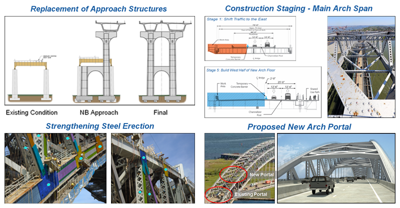 Replacement of Approach Structures, Construction Staging, Strengthening Steel Erection, Proposed New Arch Portal