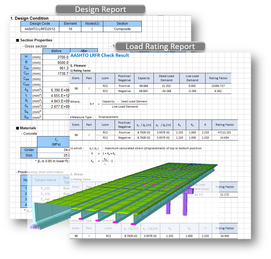 Design, Load Rating Reports