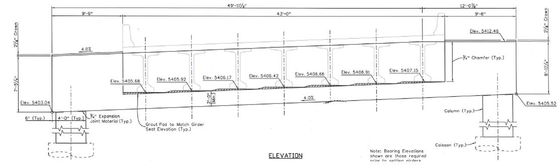 Licensed-Elevation_Graphic-MIDASoft