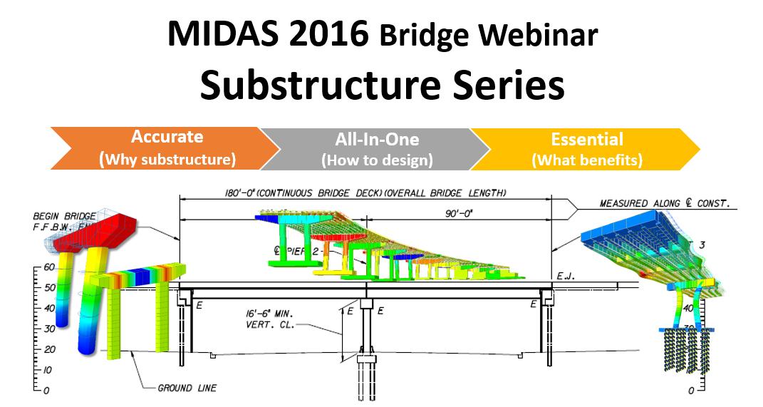 Licensed-MIDAS 2016 Bridge Webinar Substructure Series-MIDASoft