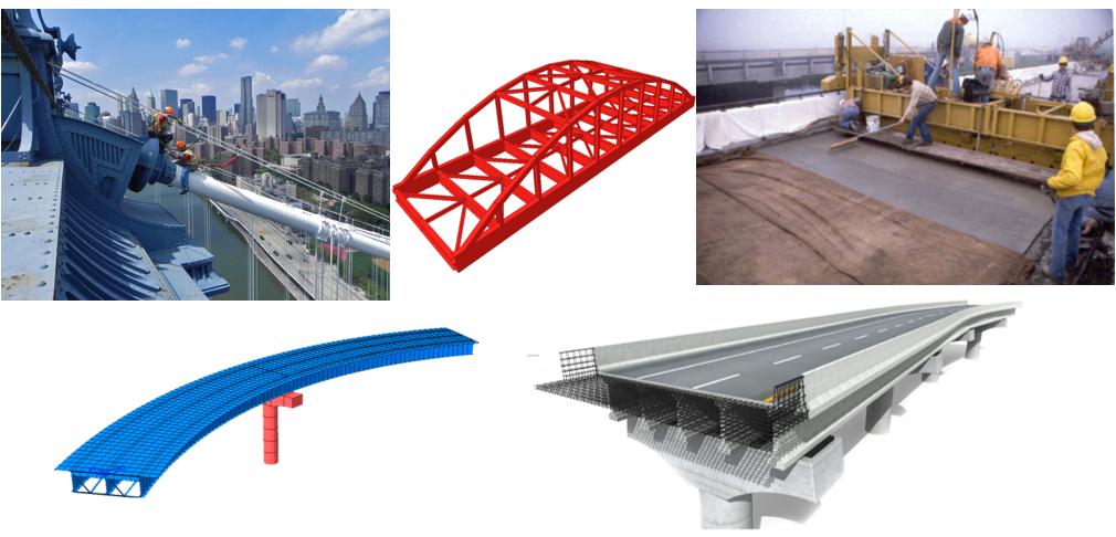 Licensed-Bridge Designs-MIDASoft