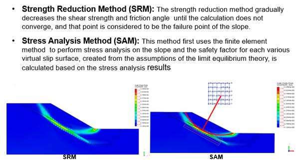 SRM vs SAM Side-By-Side Comparison